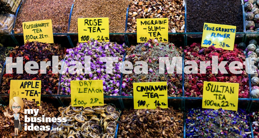 Herbal Tea Market